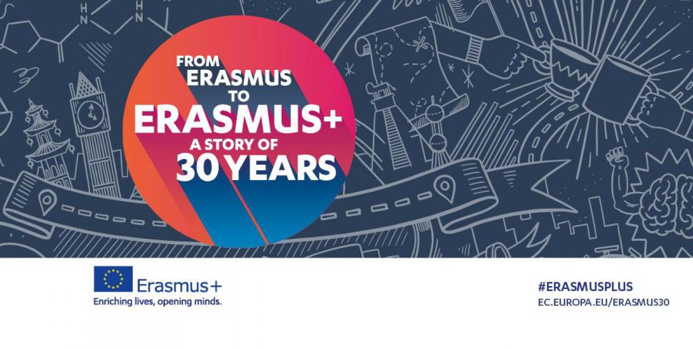 Erasmus+ Hayallerinize Yaklaştırır