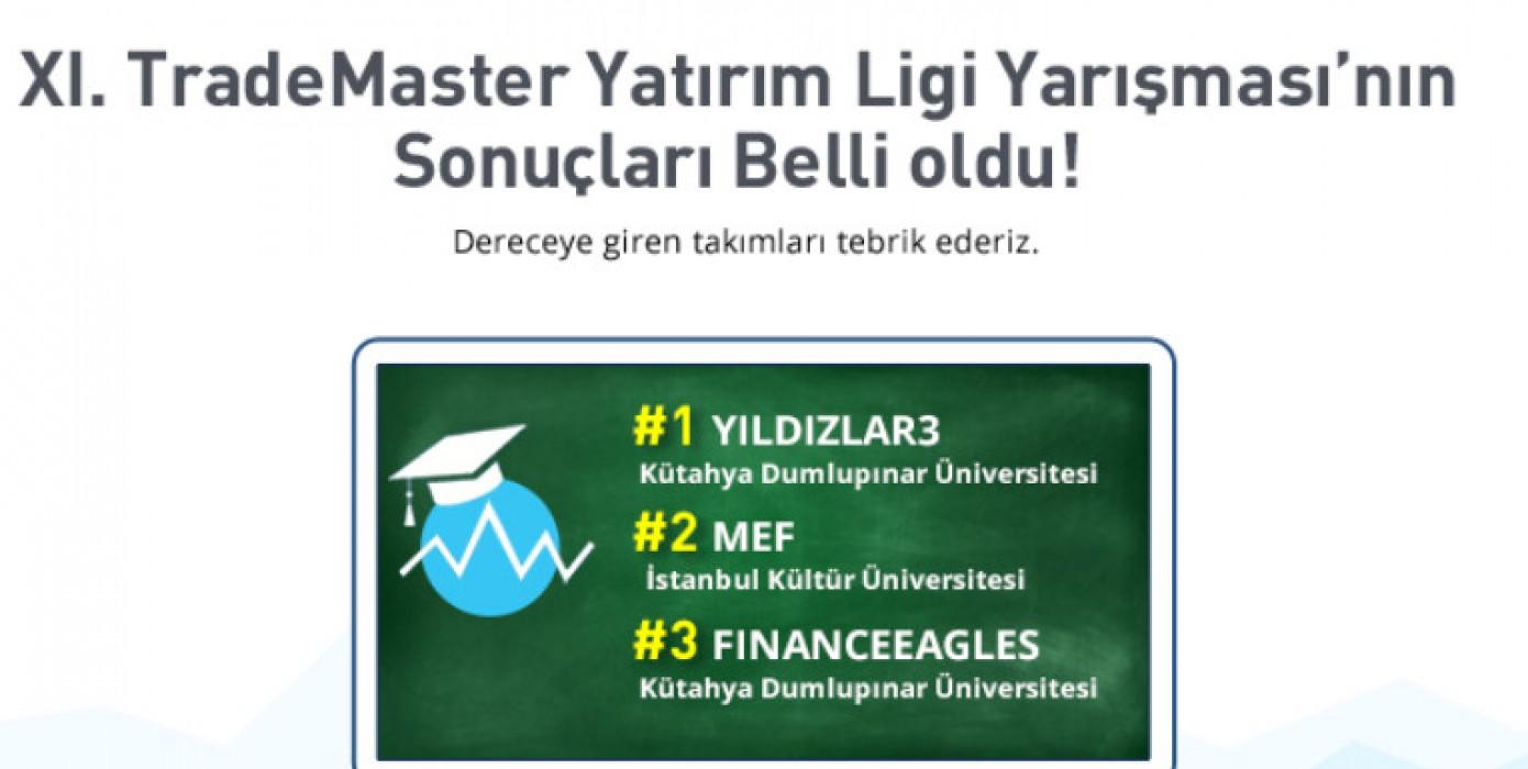 XI. Trademaster Yatırım Ligi Yarışması'nda Yüksekokulumuzun Büyük Başarısı