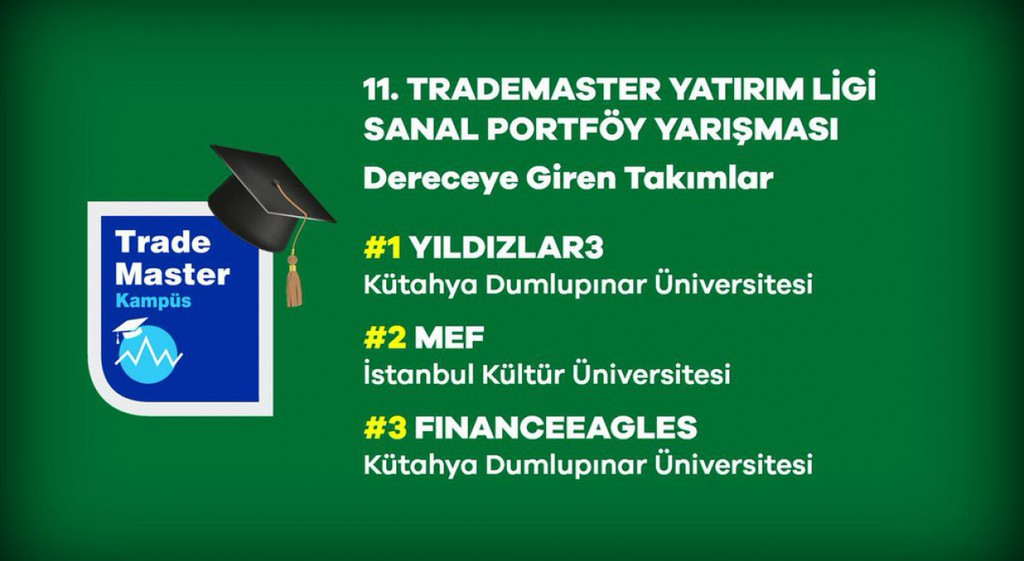 Trademaster Yatırım Ligi'ne DPÜ UBYO Damgası