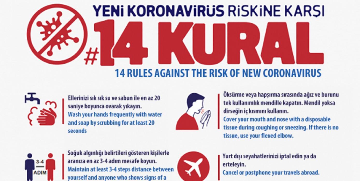 Bilgilendirme: Koronavirüs (Covid-19)