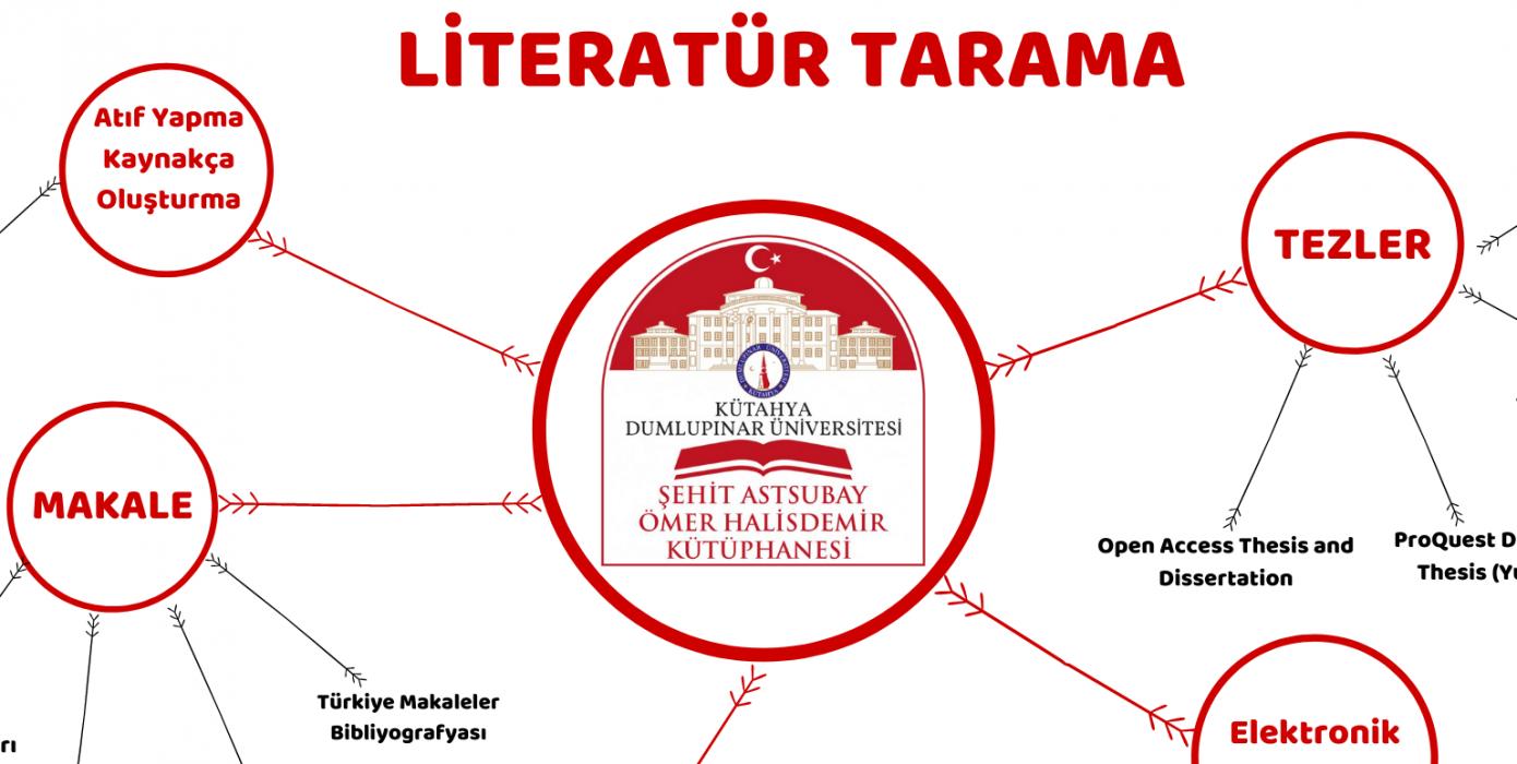Literatür Tarama (Basılı Kaynaklar, Makaleler, Tezler, Elektronik Kaynaklar)